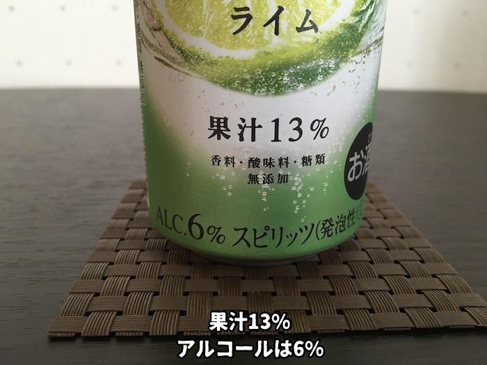本搾りライムの果汁とアルコール分