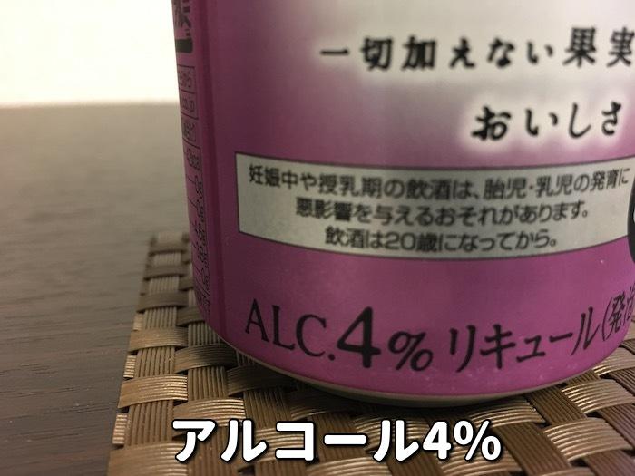 本搾り 赤ぶどう&白ぶどうのアルコール度数